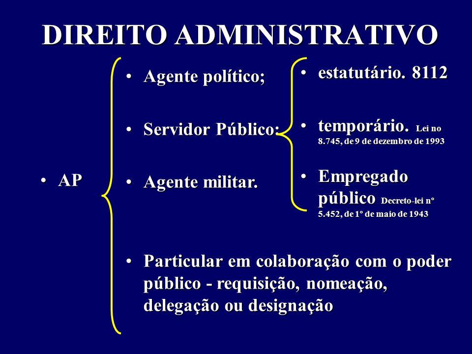DIREITO ADMINISTRATIVO APAP Agente político;Agente político; Servidor Público:Servidor Público: Agente militar.Agente militar.