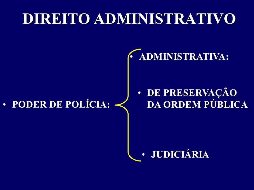 DIREITO ADMINISTRATIVO PODER DE POLÍCIA:PODER DE POLÍCIA: ADMINISTRATIVA:ADMINISTRATIVA: DE PRESERVAÇÃO DA ORDEM PÚBLICADE PRESERVAÇÃO DA ORDEM PÚBLICA JUDICIÁRIAJUDICIÁRIA
