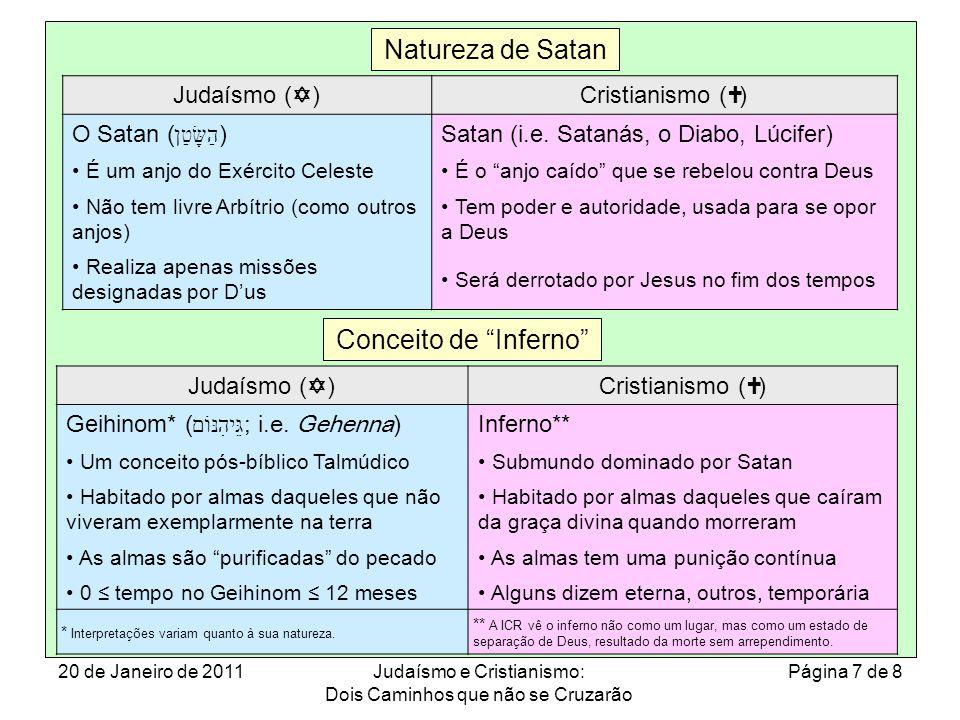 "Judaísmo (  )Cristianismo (  ) O Satan ( הַשָּׂטַן )Satan (i.e. Satanás, o Diabo, Lúcifer) É um anjo do Exército Celeste É o ""anjo caído"" que se reb"