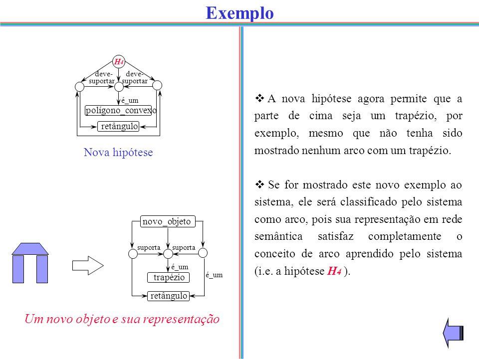 Exemplo H4H4 polígono_convexo retângulo deve- suportar é_um deve- suportar Nova hipótese  A nova hipótese agora permite que a parte de cima seja um trapézio, por exemplo, mesmo que não tenha sido mostrado nenhum arco com um trapézio.