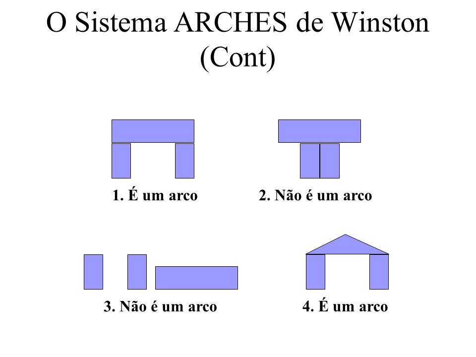 O Sistema ARCHES de Winston (Cont) 1. É um arco2. Não é um arco 3. Não é um arco 4. É um arco