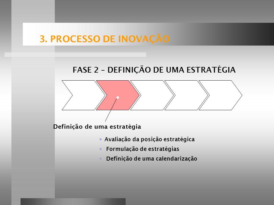 Avaliação da posição estratégica Formulação de estratégias Definição de uma calendarização FASE 2 – DEFINIÇÃO DE UMA ESTRATÉGIA Definição de uma estratégia 3.