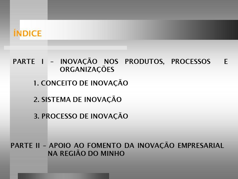 INOVAÇÃO NOS PRODUTOS, PROCESSOS E ORGANIZAÇÕES PARTE I