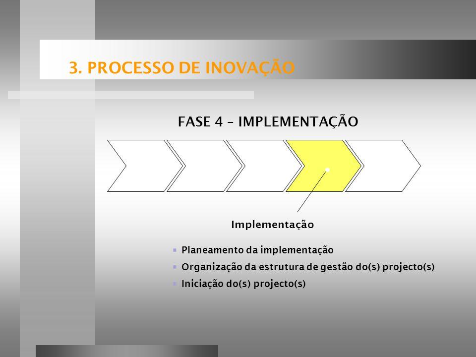 Planeamento da implementação Organização da estrutura de gestão do(s) projecto(s) Iniciação do(s) projecto(s) FASE 4 – IMPLEMENTAÇÃO Implementação 3.