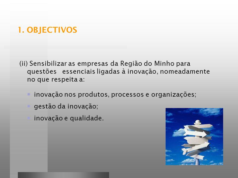 1. OBJECTIVOS (ii) Sensibilizar as empresas da Região do Minho para questões essenciais ligadas à inovação, nomeadamente no que respeita a: inovação n