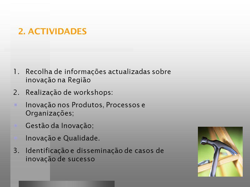 2. ACTIVIDADES 1.Recolha de informações actualizadas sobre inovação na Região 2.Realização de workshops: Inovação nos Produtos, Processos e Organizaçõ