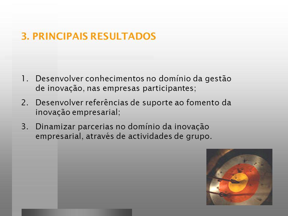3. PRINCIPAIS RESULTADOS 1.Desenvolver conhecimentos no domínio da gestão de inovação, nas empresas participantes; 2.Desenvolver referências de suport