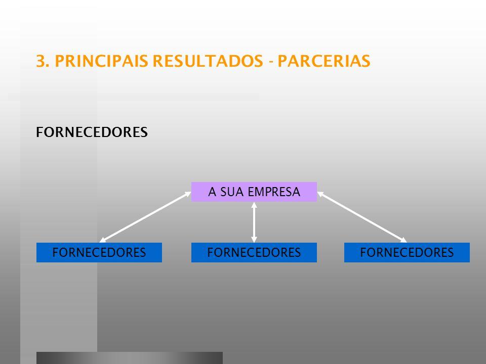 FORNECEDORES A SUA EMPRESA FORNECEDORES 3. PRINCIPAIS RESULTADOS - PARCERIAS