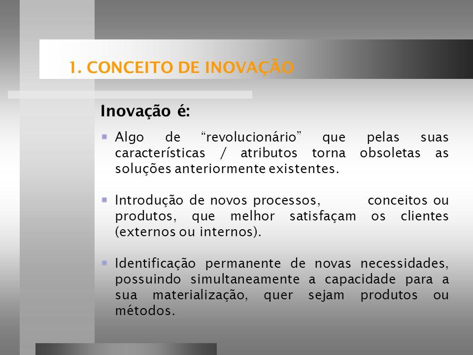 """1. CONCEITO DE INOVAÇÃO Algo de """"revolucionário"""" que pelas suas características / atributos torna obsoletas as soluções anteriormente existentes. Intr"""