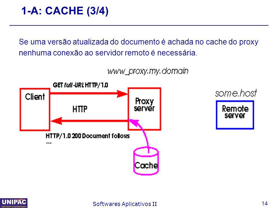 14 Softwares Aplicativos II 1-A: CACHE (3/4) Se uma versão atualizada do documento é achada no cache do proxy nenhuma conexão ao servidor remoto é nec