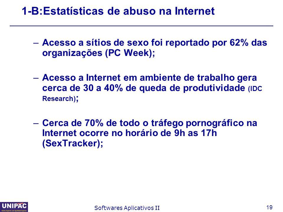19 Softwares Aplicativos II 1-B:Estatísticas de abuso na Internet –Acesso a sítios de sexo foi reportado por 62% das organizações (PC Week); –Acesso a
