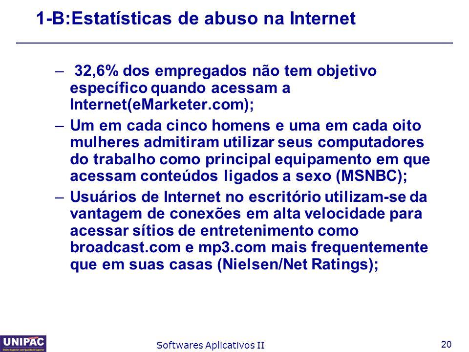 20 Softwares Aplicativos II 1-B:Estatísticas de abuso na Internet – 32,6% dos empregados não tem objetivo específico quando acessam a Internet(eMarket