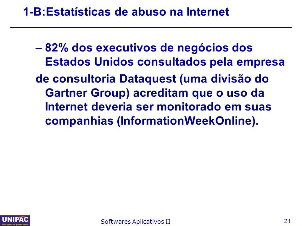 21 Softwares Aplicativos II 1-B:Estatísticas de abuso na Internet –82% dos executivos de negócios dos Estados Unidos consultados pela empresa de consu