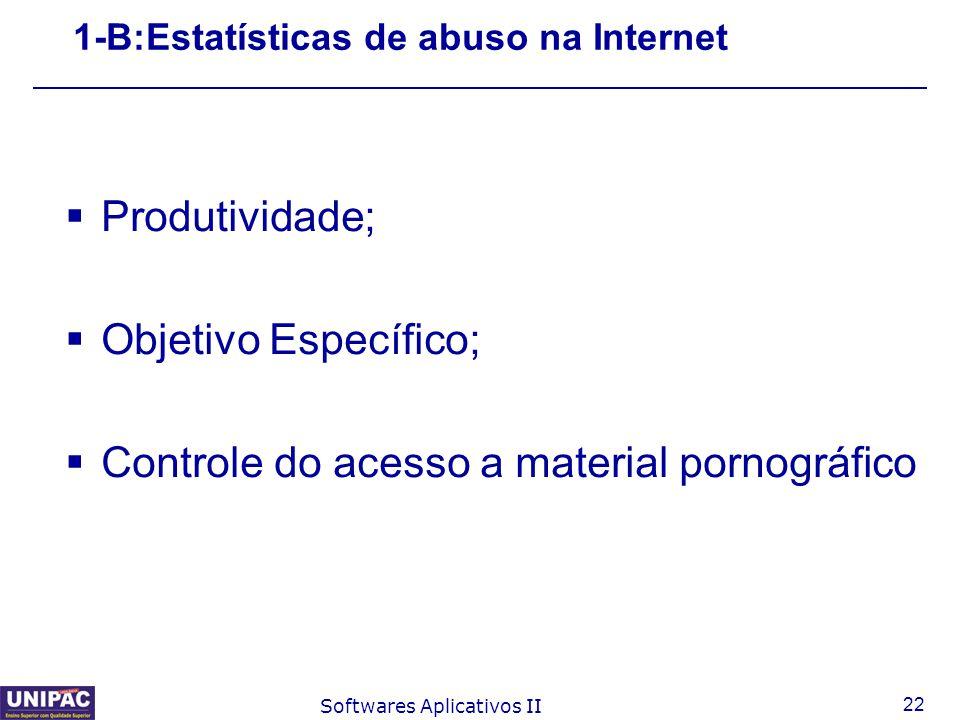22 Softwares Aplicativos II 1-B:Estatísticas de abuso na Internet  Produtividade;  Objetivo Específico;  Controle do acesso a material pornográfico