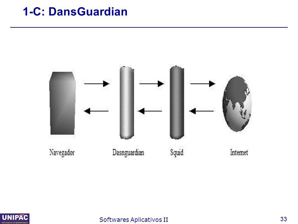 33 Softwares Aplicativos II 1-C: DansGuardian