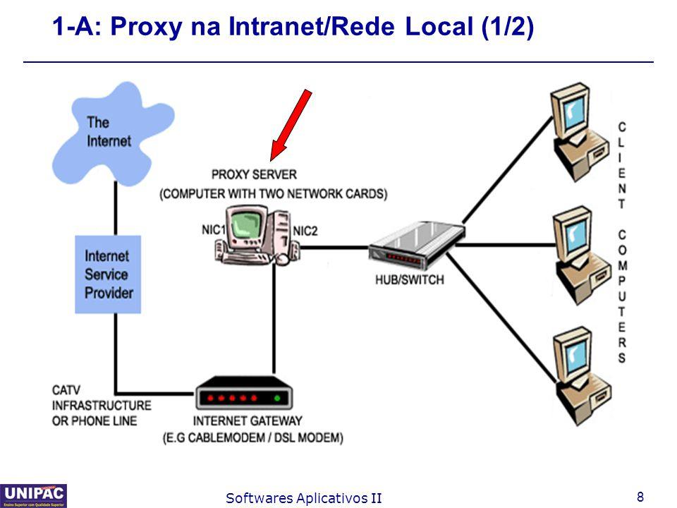 9 Softwares Aplicativos II 1-A: Proxy na Intranet/Rede Local (2/2) Elementos da Rede Local 1.Client Computers: Computadores de usuários comuns; 2.Hub/Switch: Conectar computadores e recur- sos da rede; 3.Internet Gatway: Equipamento que permite conectar uma rede local a um provedor de aces- so a internet.