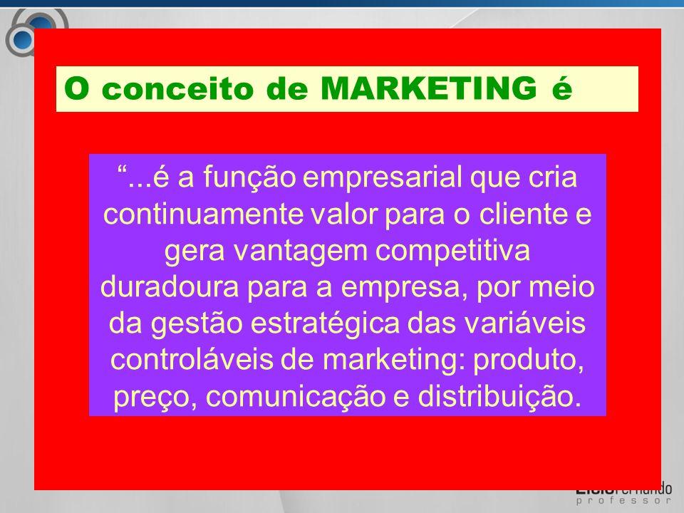 ...é a função empresarial que cria continuamente valor para o cliente e gera vantagem competitiva duradoura para a empresa, por meio da gestão estratégica das variáveis controláveis de marketing: produto, preço, comunicação e distribuição.