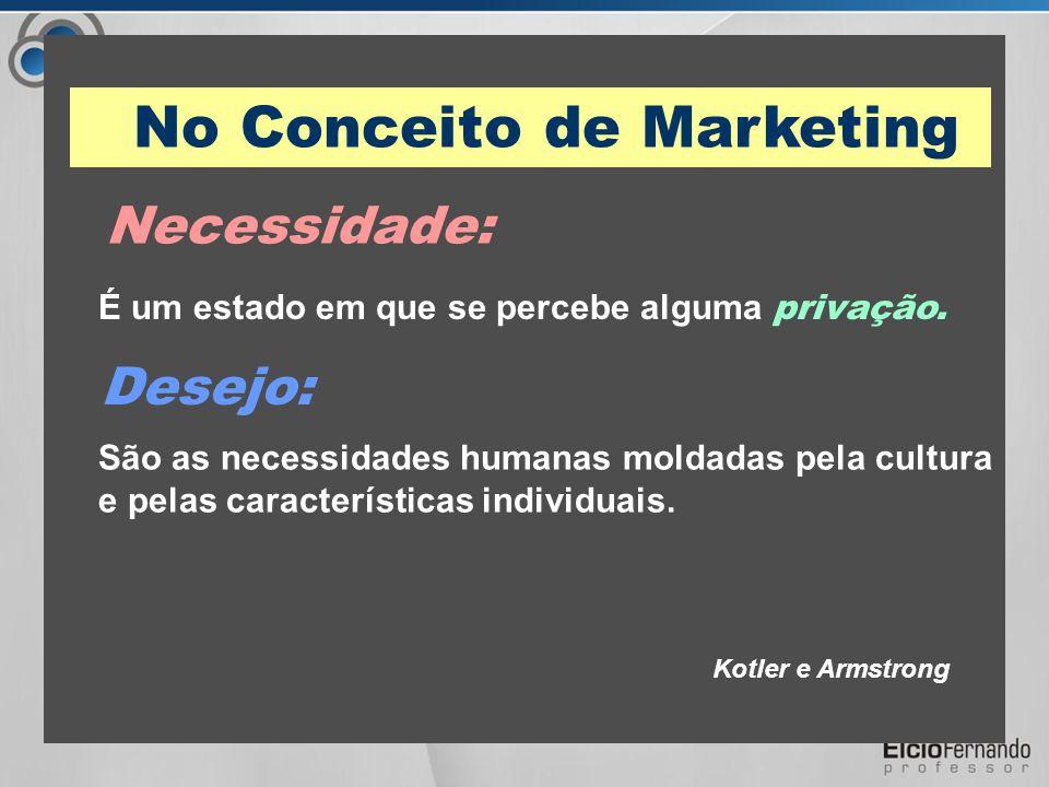 No Conceito de Marketing Necessidade: Kotler e Armstrong É um estado em que se percebe alguma privação.
