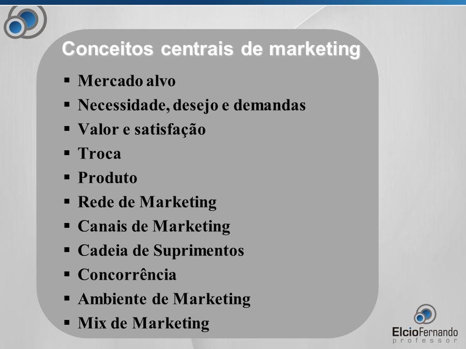  Mercado alvo  Necessidade, desejo e demandas  Valor e satisfação  Troca  Produto  Rede de Marketing  Canais de Marketing  Cadeia de Suprimentos  Concorrência  Ambiente de Marketing  Mix de Marketing Conceitos centrais de marketing