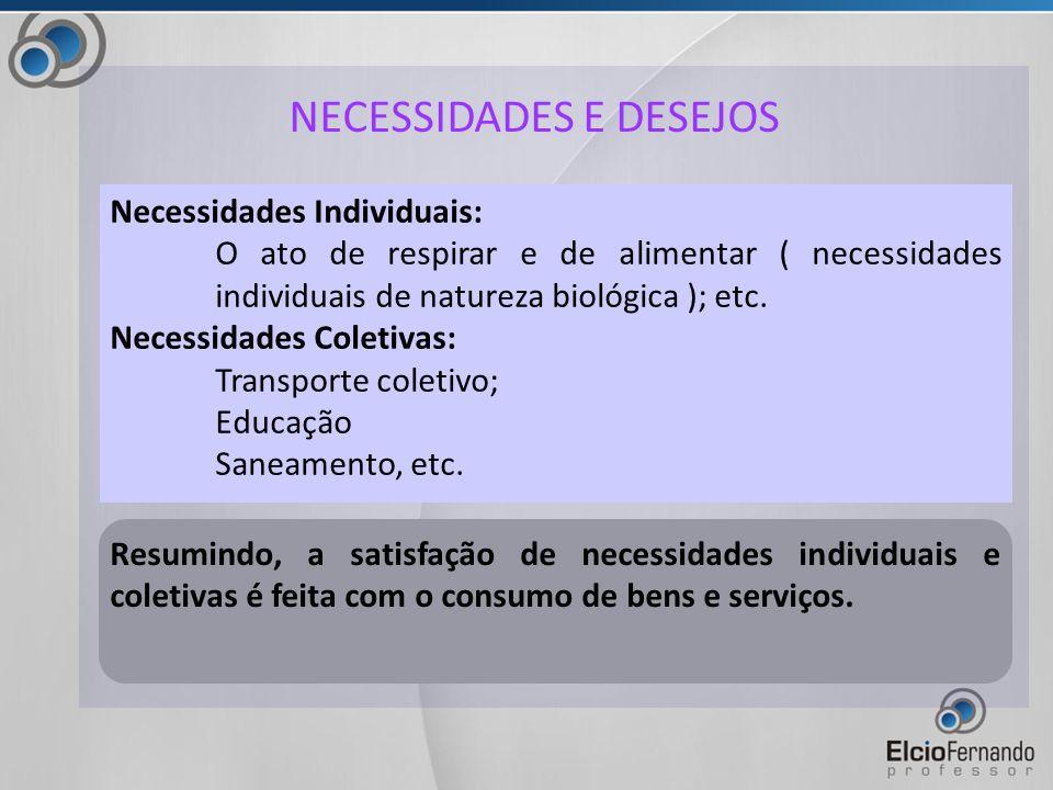 Necessidades Individuais: O ato de respirar e de alimentar ( necessidades individuais de natureza biológica ); etc.