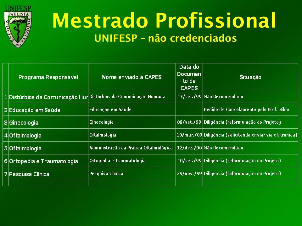 Mestrado Profissional UNIFESP – não credenciados