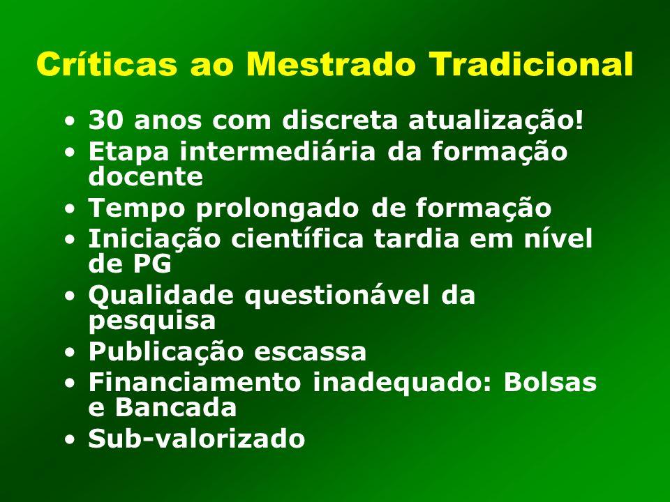 Mestrado Profissional UNIFESP – Concluídos PROGRAMA200220032004200520062007 Total ADMINISTRACAO DA PRATICA OFTALMOLOGICA45064142 134 ECONOMIA DA SAÚDE136314128 ENFERMAGEM 31 4 ENSINO EM CIÊNCIAS DA SAÚDE 21714639 FISIOLOGIA DO EXERCÍCIO 721 28 MEDICINA INTERNA E TERAPEUTICA1236882167 MORFOLOGIA1322 1118995 ORTOPEDIA E TRAUMATOLOGIA 412117 Total42124121555218412 Atual.