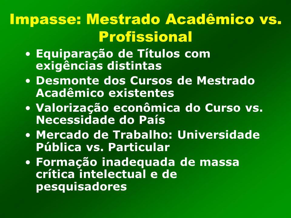 Equiparação de Títulos com exigências distintas Desmonte dos Cursos de Mestrado Acadêmico existentes Valorização econômica do Curso vs.