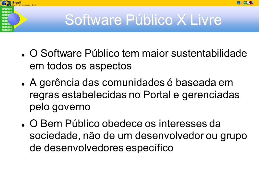1010101 Software Público X Livre O Software Público tem maior sustentabilidade em todos os aspectos A gerência das comunidades é baseada em regras estabelecidas no Portal e gerenciadas pelo governo O Bem Público obedece os interesses da sociedade, não de um desenvolvedor ou grupo de desenvolvedores específico