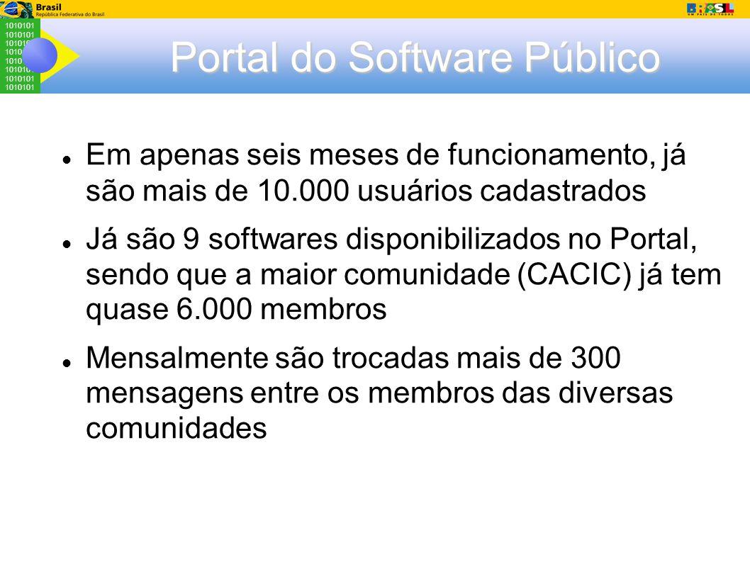 1010101 Portal do Software Público Em apenas seis meses de funcionamento, já são mais de 10.000 usuários cadastrados Já são 9 softwares disponibilizados no Portal, sendo que a maior comunidade (CACIC) já tem quase 6.000 membros Mensalmente são trocadas mais de 300 mensagens entre os membros das diversas comunidades