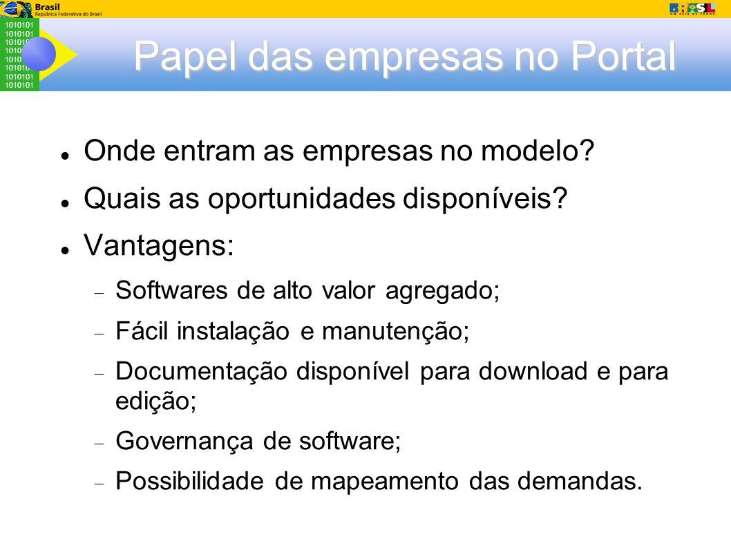 1010101 Papel das empresas no Portal Onde entram as empresas no modelo.