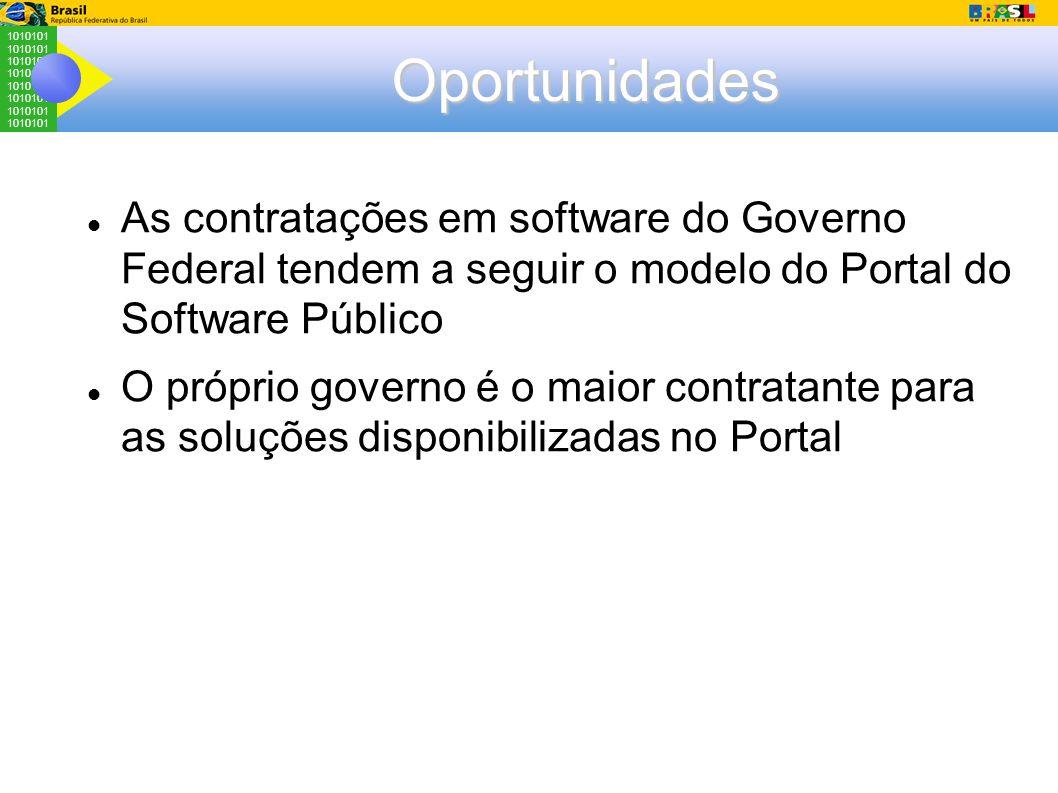 1010101 Oportunidades As contratações em software do Governo Federal tendem a seguir o modelo do Portal do Software Público O próprio governo é o maior contratante para as soluções disponibilizadas no Portal