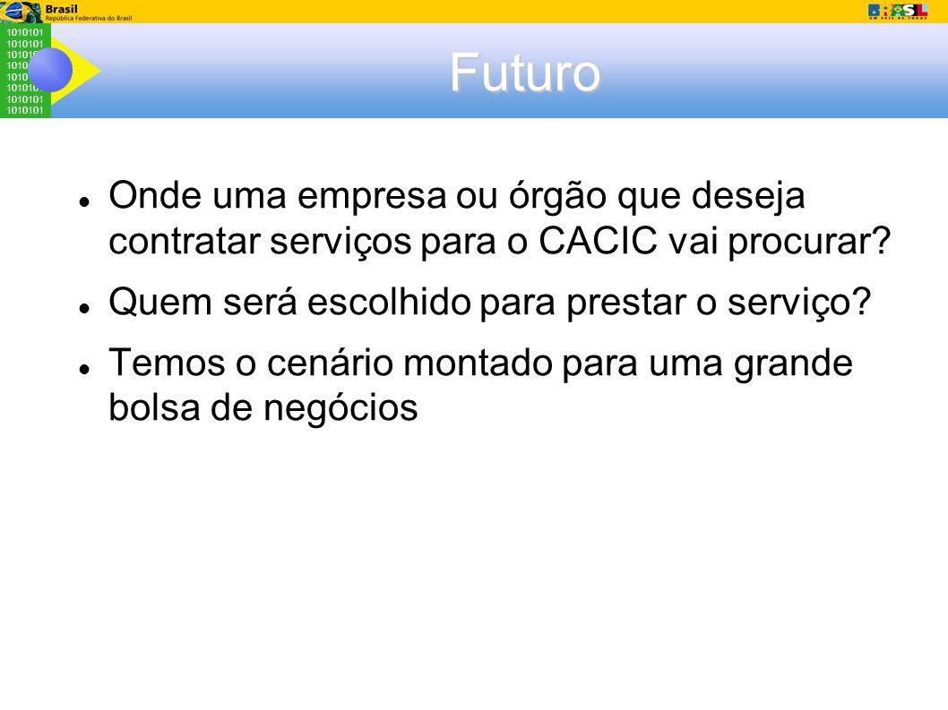 Futuro Onde uma empresa ou órgão que deseja contratar serviços para o CACIC vai procurar.