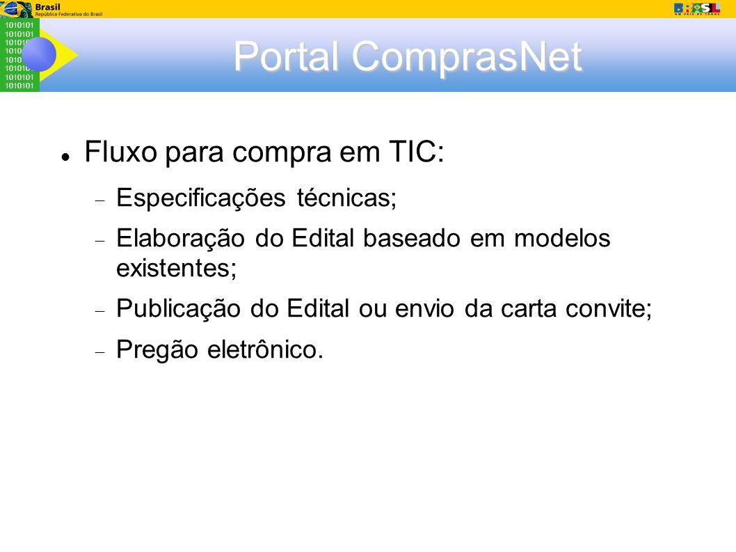 1010101 Portal ComprasNet Fluxo para compra em TIC:  Especificações técnicas;  Elaboração do Edital baseado em modelos existentes;  Publicação do Edital ou envio da carta convite;  Pregão eletrônico.
