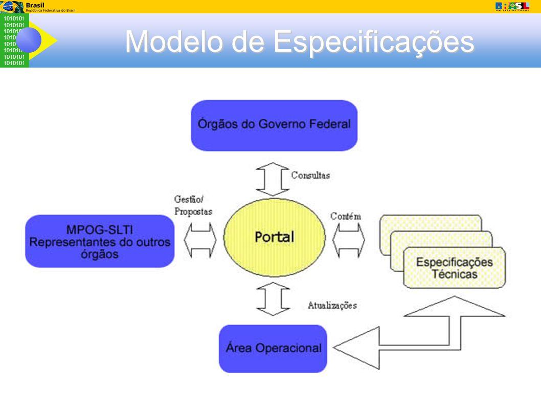 1010101 Modelo de Especificações