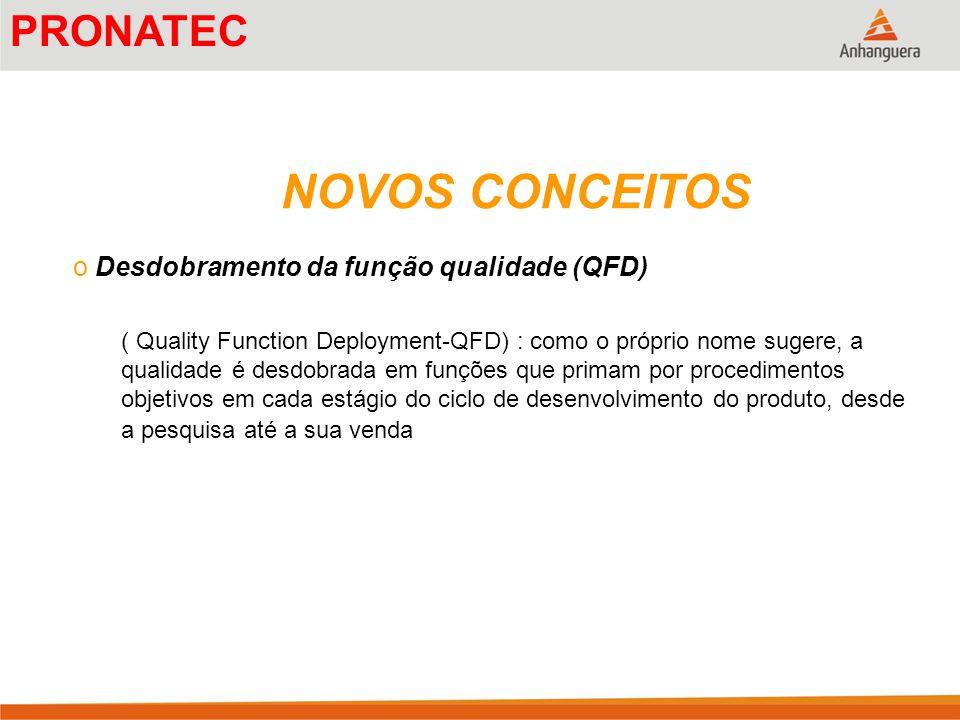NOVOS CONCEITOS o Desdobramento da função qualidade (QFD) ( Quality Function Deployment-QFD) : como o próprio nome sugere, a qualidade é desdobrada em