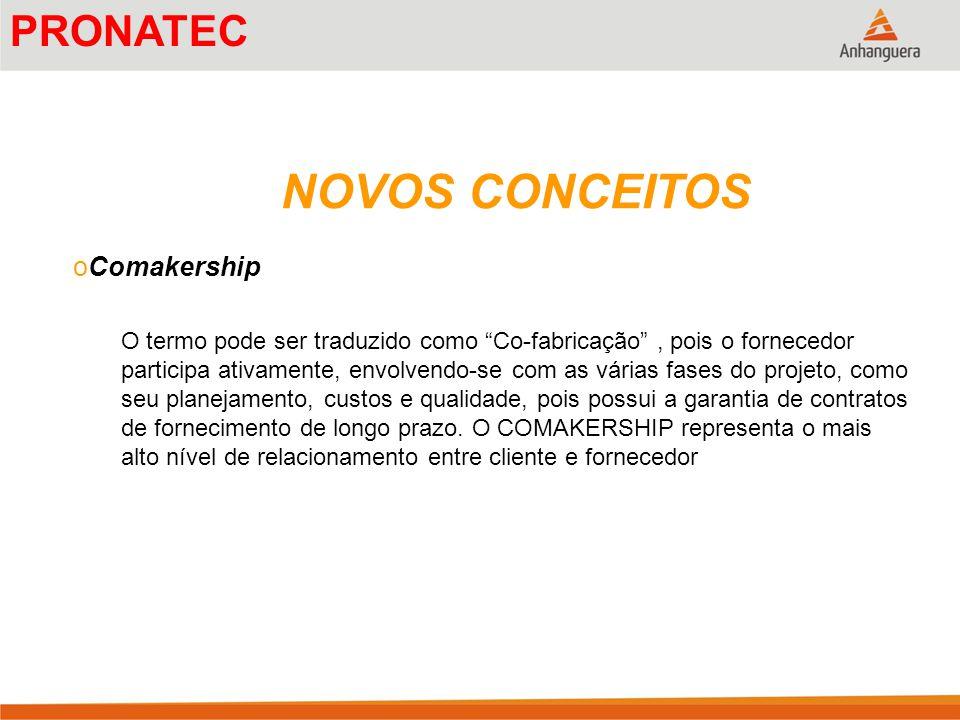 """NOVOS CONCEITOS oComakership O termo pode ser traduzido como """"Co-fabricação"""", pois o fornecedor participa ativamente, envolvendo-se com as várias fase"""