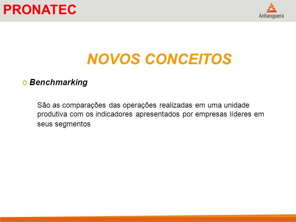 NOVOS CONCEITOS o Benchmarking São as comparações das operações realizadas em uma unidade produtiva com os indicadores apresentados por empresas líder