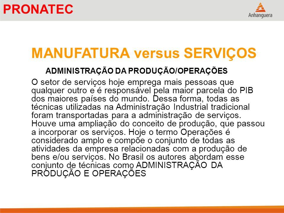 MANUFATURA versus SERVIÇOS ADMINISTRAÇÃO DA PRODUÇÃO/OPERAÇÕES O setor de serviços hoje emprega mais pessoas que qualquer outro e é responsável pela m