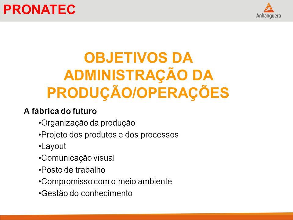 OBJETIVOS DA ADMINISTRAÇÃO DA PRODUÇÃO/OPERAÇÕES A fábrica do futuro Organização da produção Projeto dos produtos e dos processos Layout Comunicação v