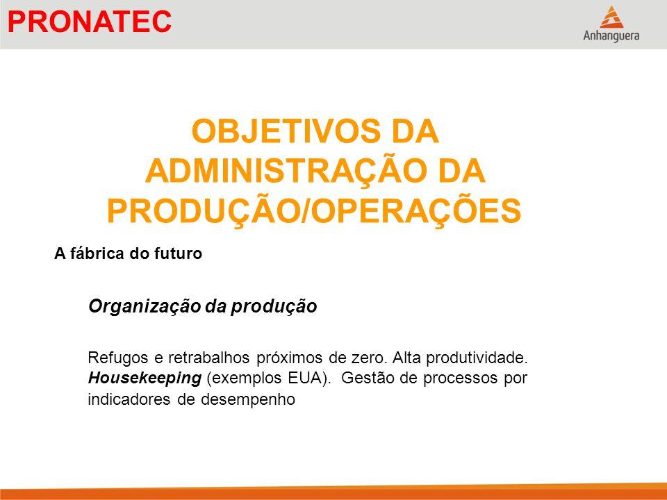 OBJETIVOS DA ADMINISTRAÇÃO DA PRODUÇÃO/OPERAÇÕES A fábrica do futuro Organização da produção Refugos e retrabalhos próximos de zero. Alta produtividad