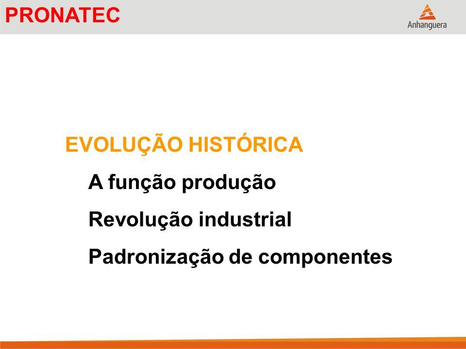EVOLUÇÃO HISTÓRICA A função produção Revolução industrial Padronização de componentes PRONATEC