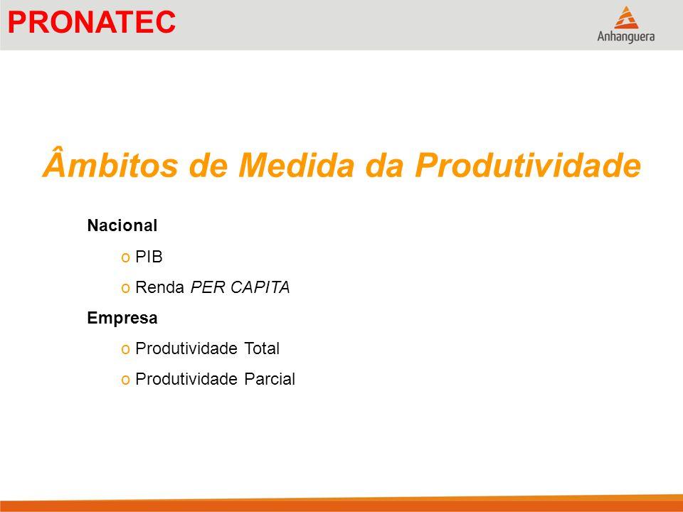 Âmbitos de Medida da Produtividade Nacional o PIB o Renda PER CAPITA Empresa o Produtividade Total o Produtividade Parcial PRONATEC
