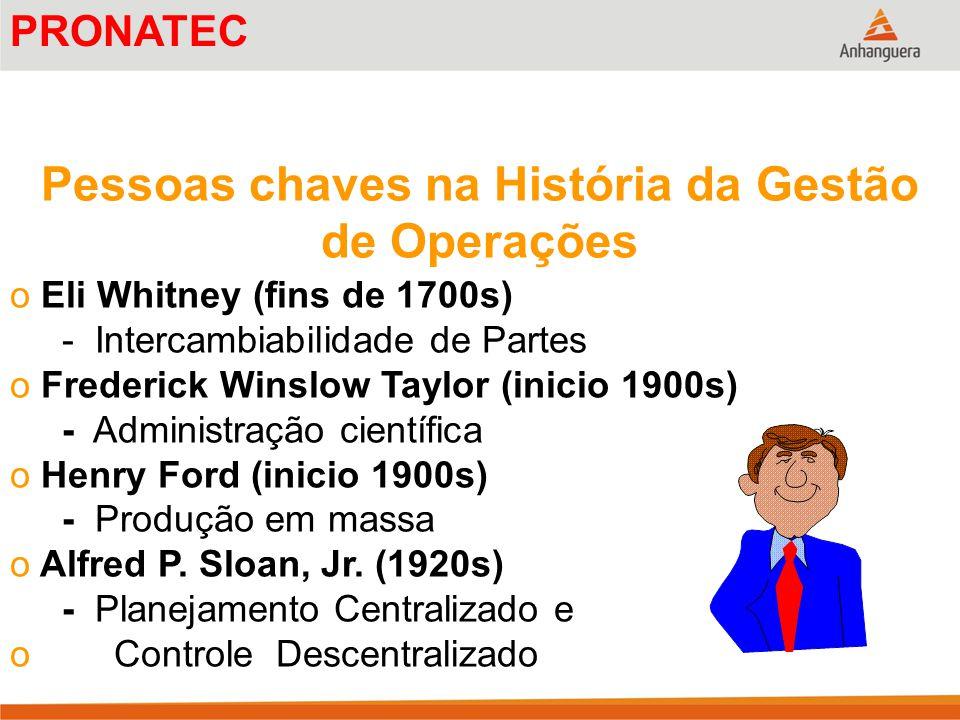 Pessoas chaves na História da Gestão de Operações o Eli Whitney (fins de 1700s) - Intercambiabilidade de Partes o Frederick Winslow Taylor (inicio 190