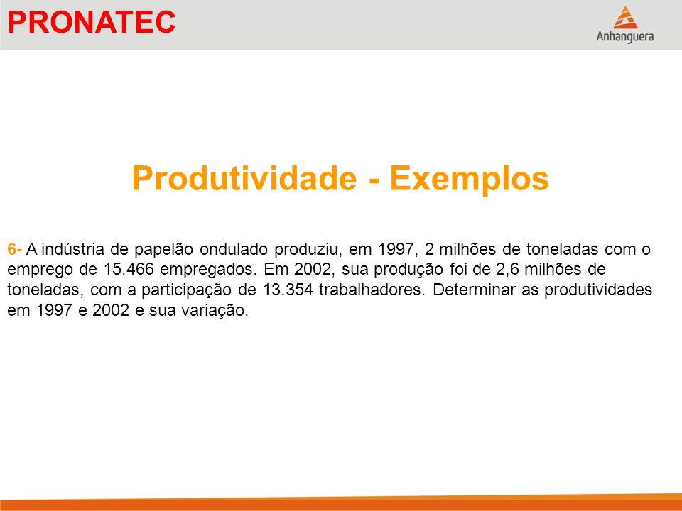 Produtividade - Exemplos 6- A indústria de papelão ondulado produziu, em 1997, 2 milhões de toneladas com o emprego de 15.466 empregados. Em 2002, sua