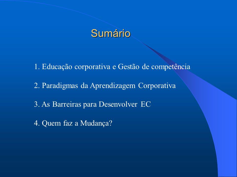 Sumário 1. Educação corporativa e Gestão de competência 2.