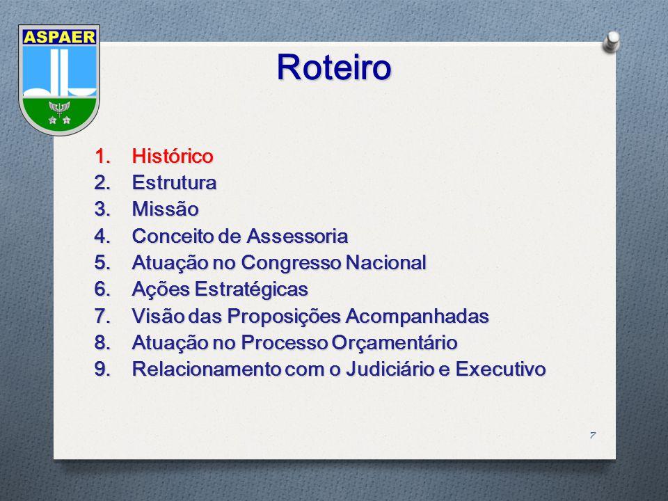 Relacionamento com o Judiciário e Executivo  Atuação da Divisão: Processos de Cessão de Militares - cargos no Executivo Federal, Estadual e Municipal.
