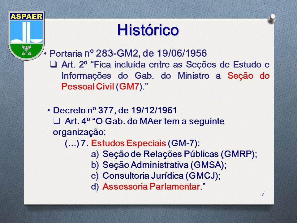 Proposições Prioritárias Câmara dos Deputados  PL 1997/2011 - Dep.