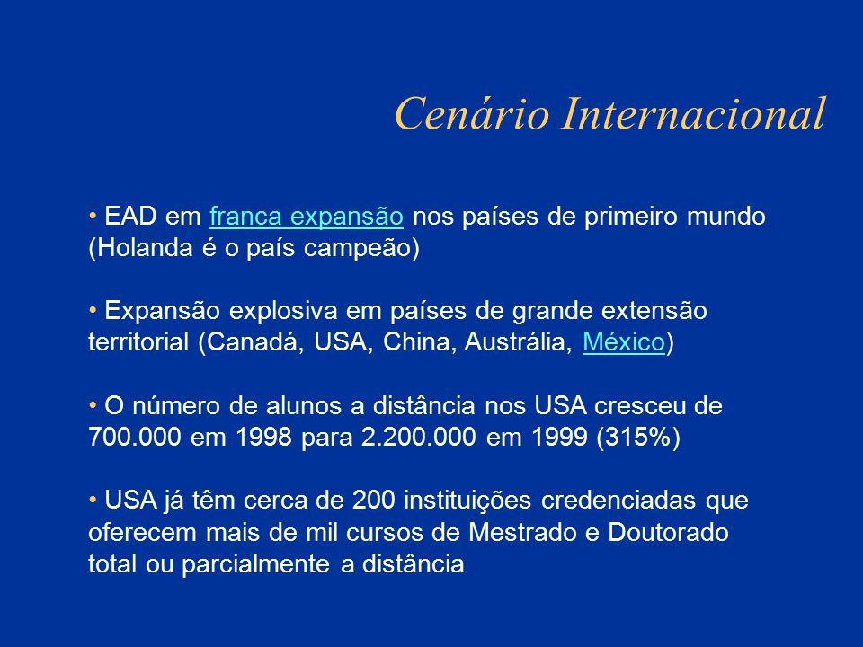 Cenário Internacional EAD em franca expansão nos países de primeiro mundo (Holanda é o país campeão)franca expansão Expansão explosiva em países de grande extensão territorial (Canadá, USA, China, Austrália, México)México O número de alunos a distância nos USA cresceu de 700.000 em 1998 para 2.200.000 em 1999 (315%) USA já têm cerca de 200 instituições credenciadas que oferecem mais de mil cursos de Mestrado e Doutorado total ou parcialmente a distância