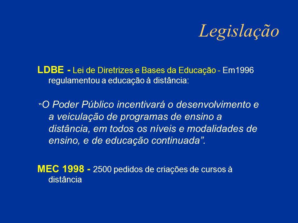 LDBE - Lei de Diretrizes e Bases da Educação - Em1996 regulamentou a educação à distância: O Poder Público incentivará o desenvolvimento e a veiculação de programas de ensino a distância, em todos os níveis e modalidades de ensino, e de educação continuada .