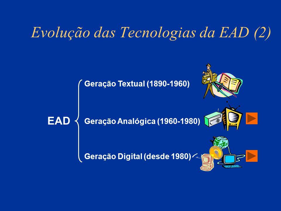 Evolução das Tecnologias da EAD (2) EAD Geração Textual (1890-1960) Geração Analógica (1960-1980) Geração Digital (desde 1980)